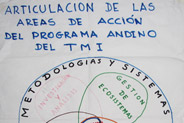 Metodologías y Aprendizaje